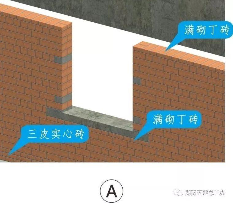 图解建筑工程12项重要工艺标准化做法!_55
