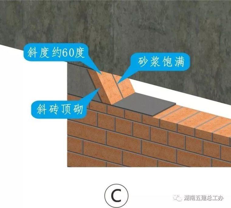 图解建筑工程12项重要工艺标准化做法!_57