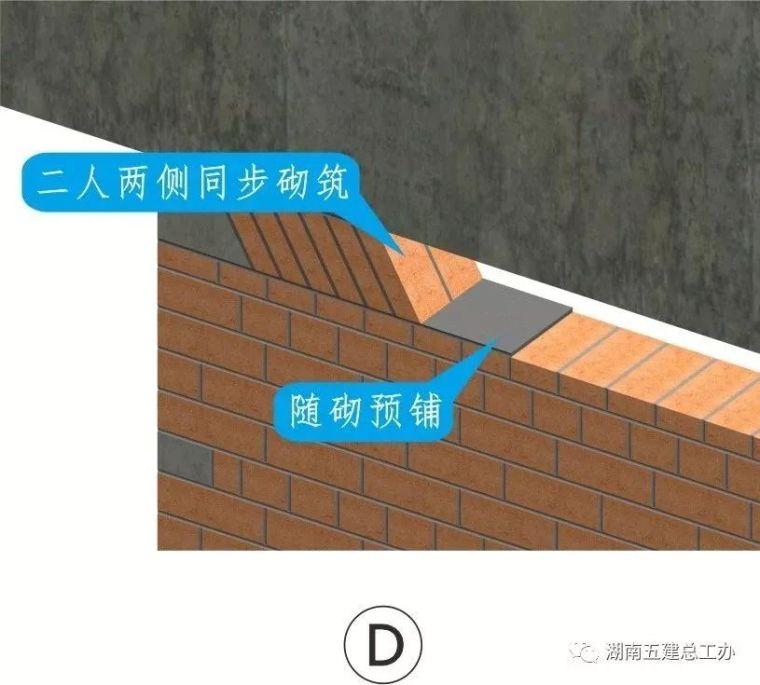 图解建筑工程12项重要工艺标准化做法!_56
