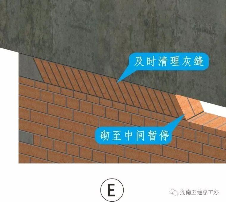 图解建筑工程12项重要工艺标准化做法!_59