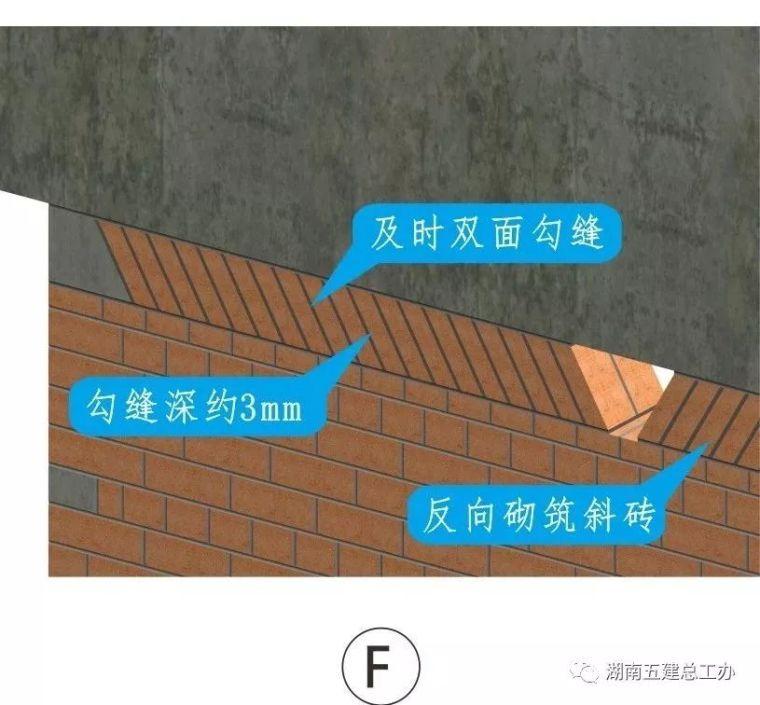 图解建筑工程12项重要工艺标准化做法!_58