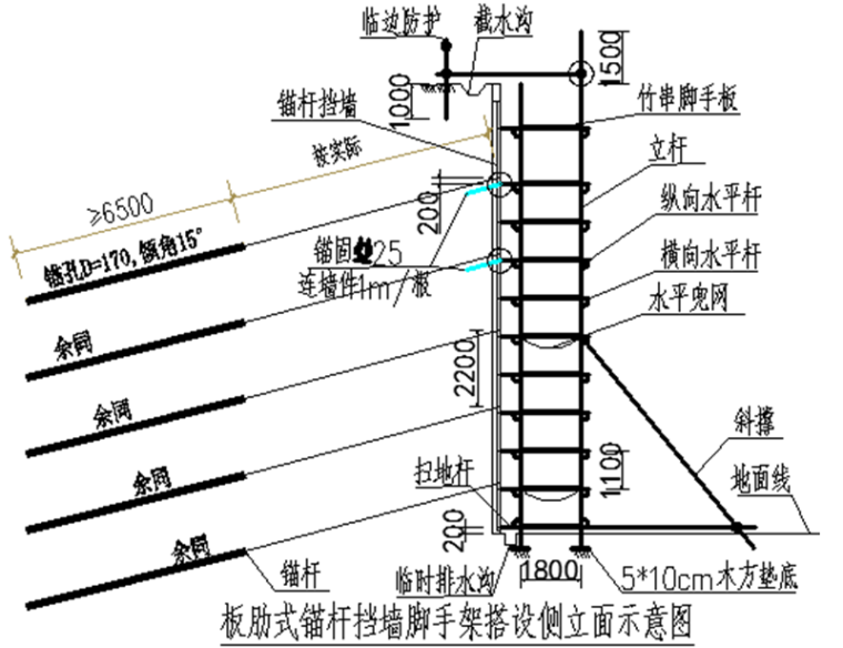 边坡项目工程锚杆挡墙脚手架专项施工方案