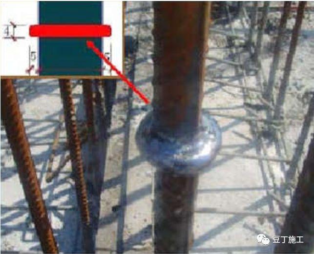 钢筋、模板、混凝土、预应力施工质量标准化_7