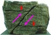 「地质构造」全整理,精品!_15