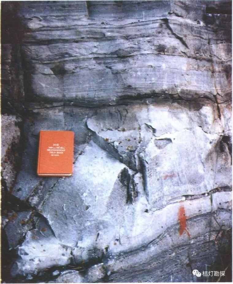经典地质构造图(249幅)_15