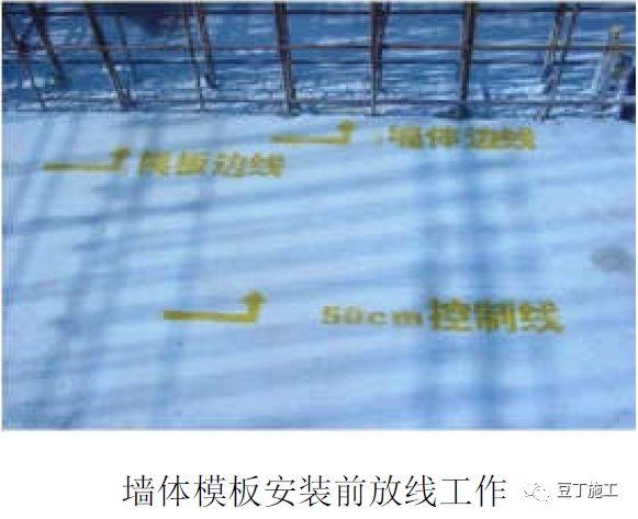钢筋、模板、混凝土、预应力施工质量标准化_23