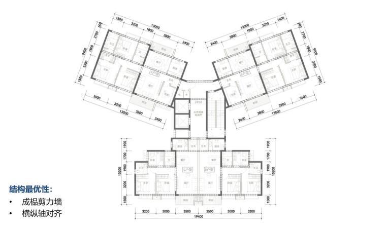 南方区域住宅户型标准化入库成果-51p