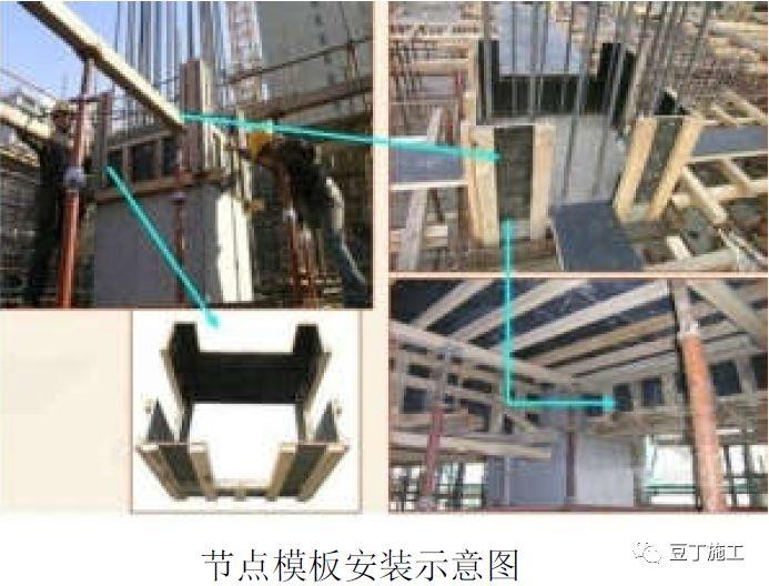 钢筋、模板、混凝土、预应力施工质量标准化_31