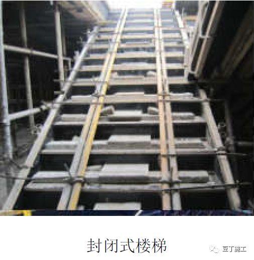 钢筋、模板、混凝土、预应力施工质量标准化_36