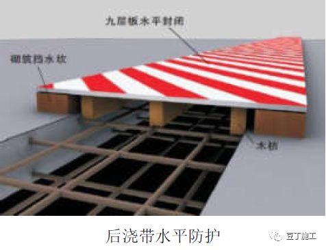 钢筋、模板、混凝土、预应力施工质量标准化_41
