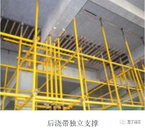 钢筋、模板、混凝土、预应力施工质量标准化_40