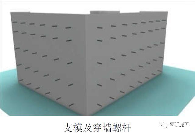 钢筋、模板、混凝土、预应力施工质量标准化_43