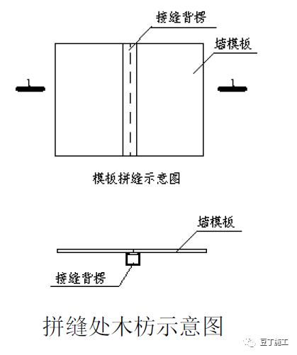 钢筋、模板、混凝土、预应力施工质量标准化_42