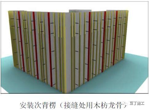 钢筋、模板、混凝土、预应力施工质量标准化_44