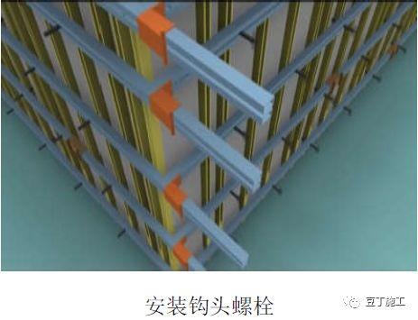 钢筋、模板、混凝土、预应力施工质量标准化_48