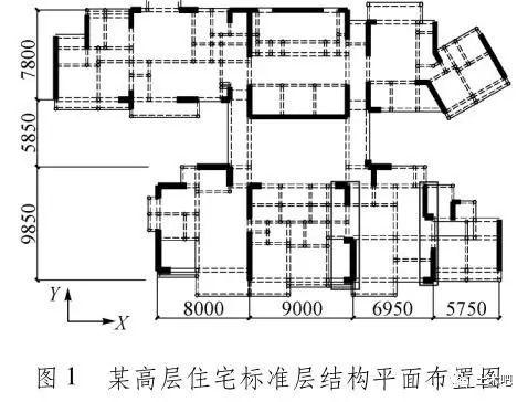 剪力墙结构优化策略汇总_1