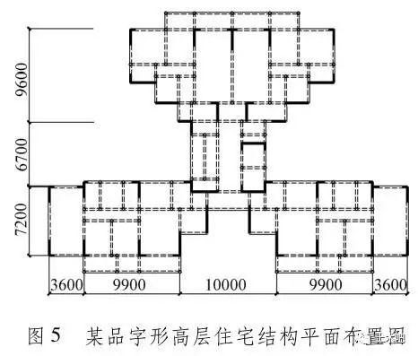 剪力墙结构优化策略汇总_5
