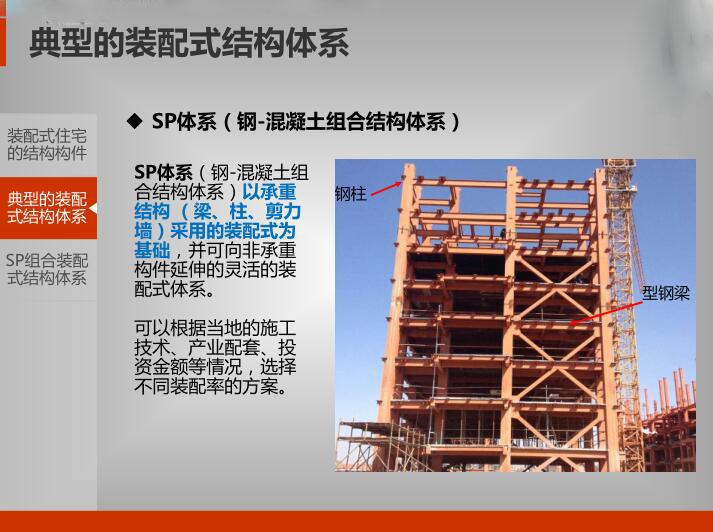 钢-混凝土组合结构体系