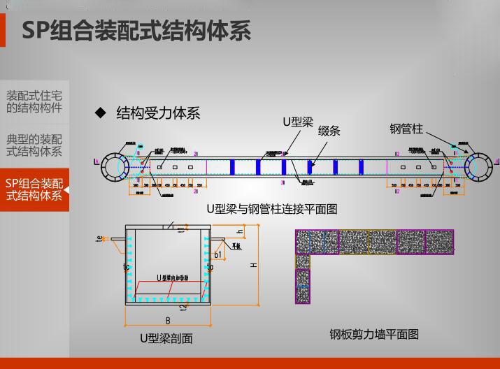 SP组合装配式结构体系