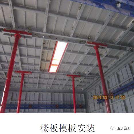 钢筋、模板、混凝土、预应力施工质量标准化_59