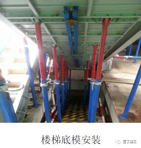 钢筋、模板、混凝土、预应力施工质量标准化_63