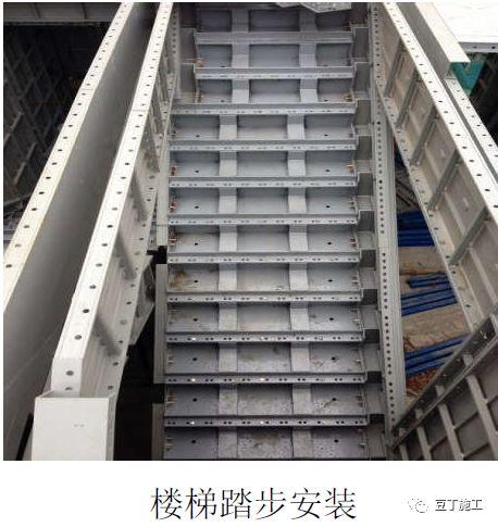 钢筋、模板、混凝土、预应力施工质量标准化_64