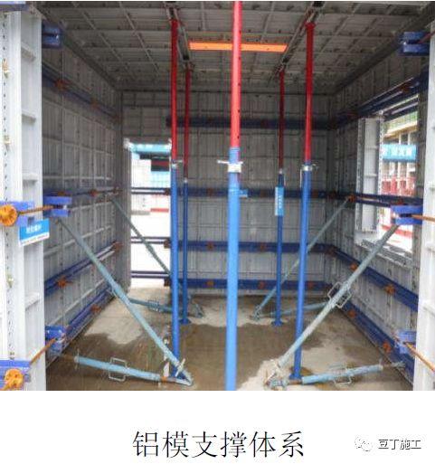 钢筋、模板、混凝土、预应力施工质量标准化_68