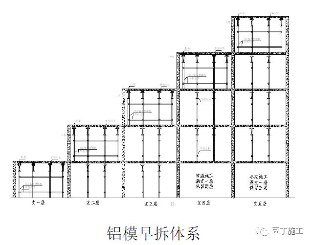 钢筋、模板、混凝土、预应力施工质量标准化_69
