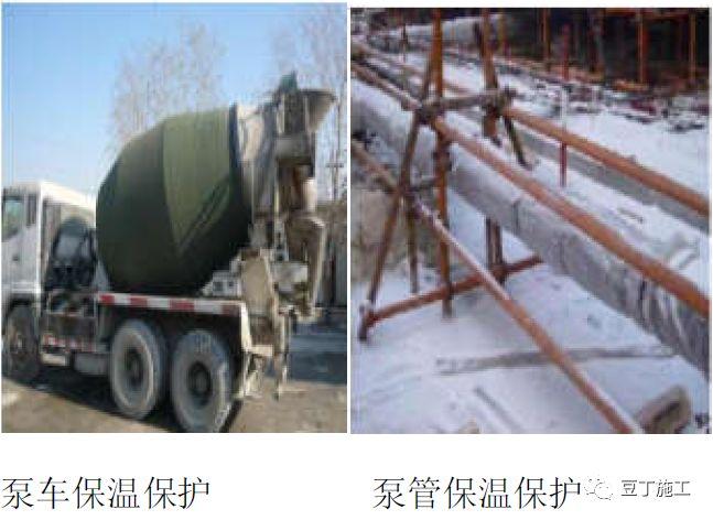 钢筋、模板、混凝土、预应力施工质量标准化_83
