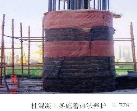 钢筋、模板、混凝土、预应力施工质量标准化_82