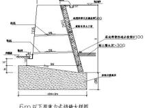产业园附属工程重力式混凝土挡土墙施工方案