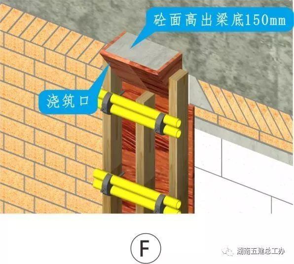 图解建筑工程12项重要工艺标准化做法!_7