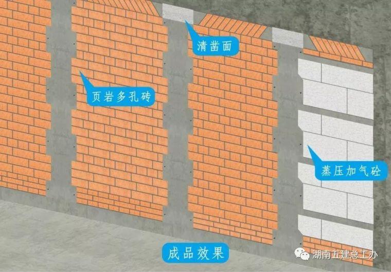 图解建筑工程12项重要工艺标准化做法!_11