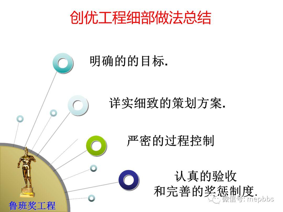 常规机电安装工程(含暖通空调)细部做法及要_104