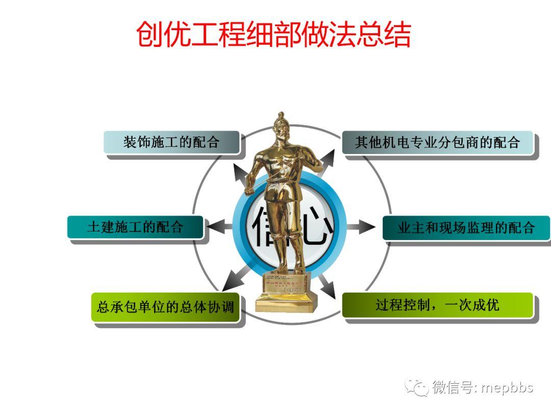 常规机电安装工程(含暖通空调)细部做法及要_105