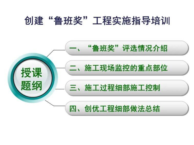 常规机电安装工程(含暖通空调)细部做法及要_2