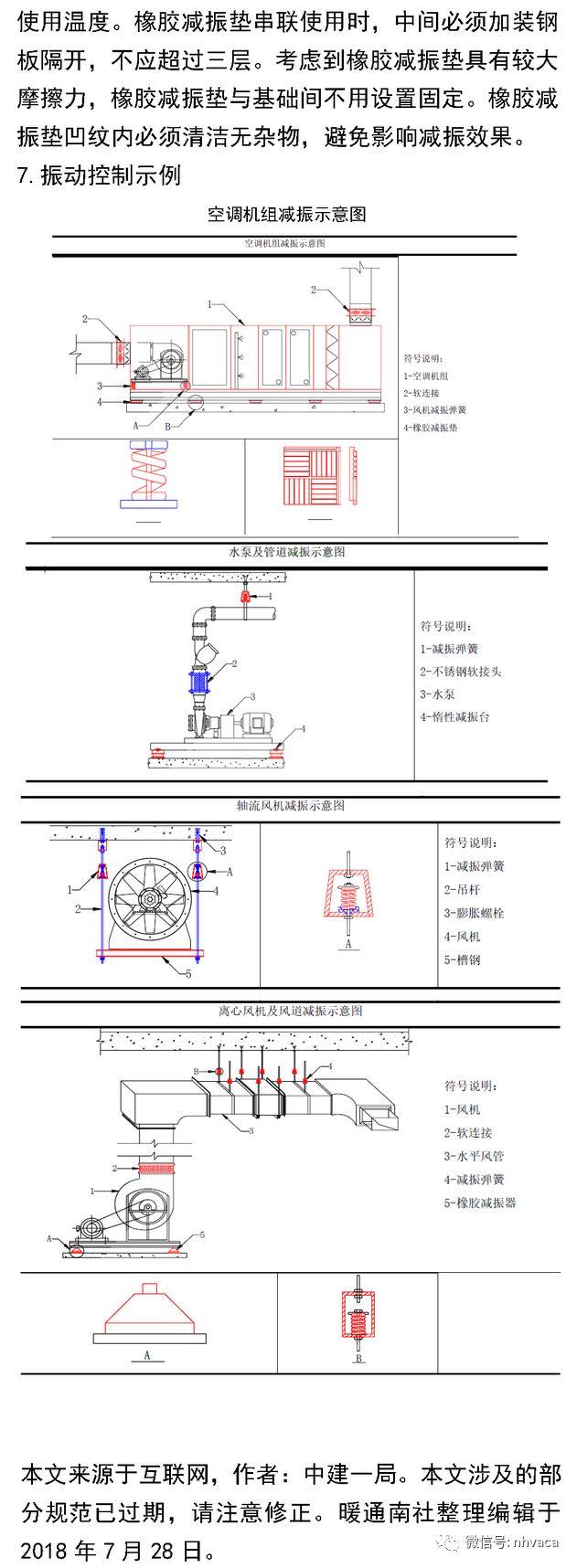 超高层中间设备层机电安装技术指南_10