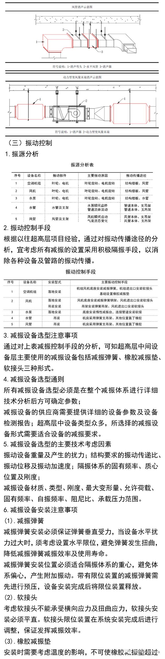 超高层中间设备层机电安装技术指南_9