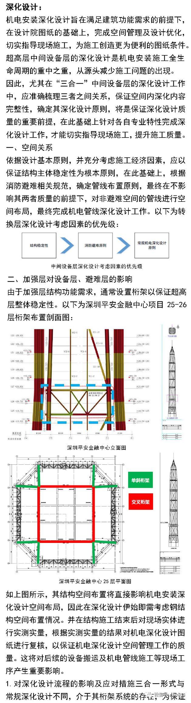 超高层中间设备层机电安装技术指南_5