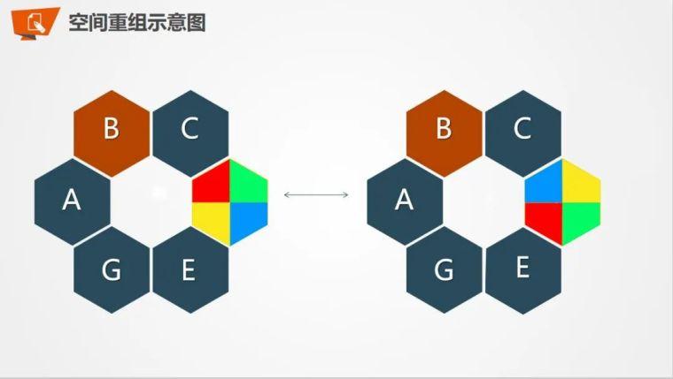 专业方案套路之:空间的置换与重组!_3