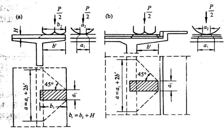 混凝土简支梁桥的尺寸设计及内力计算