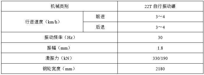 碾压机械技术性能参数表