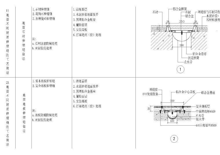 全国室内设计通用节点详图