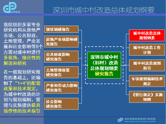 3-深圳市城中村旧村改造总体规划