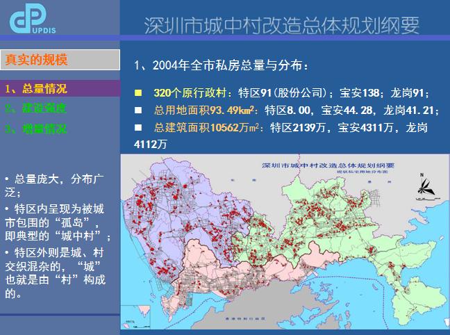 8-深圳市城中村旧村改造总体规划