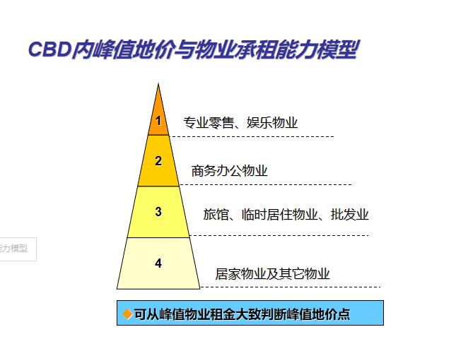 9-中规院福田中心区岗厦河园旧村改造规划研究