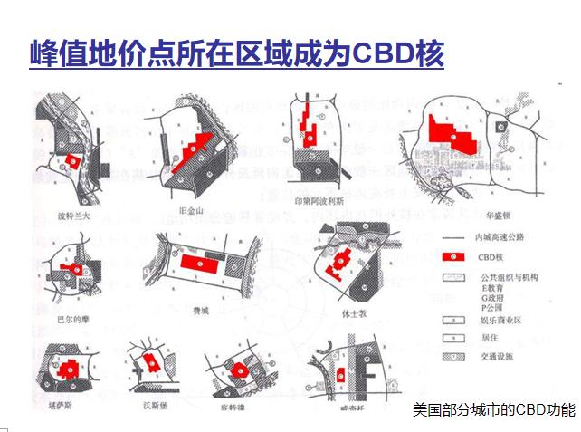10-中规院福田中心区岗厦河园旧村改造规划研究
