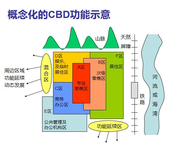 12-中规院福田中心区岗厦河园旧村改造规划研究