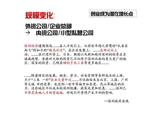 6-深圳城中村研究深圳南山区大新村改造为例