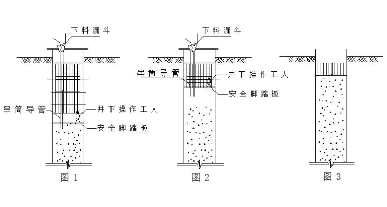 边坡锚杆锚索格构边坡支护施工方案(2018)